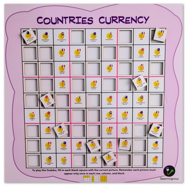 Currency of Countries